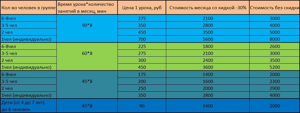 """Прайс языкового центра """"i Like"""" Челябинск"""