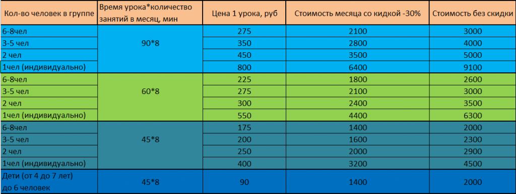 цена курсов английского языка челябинск